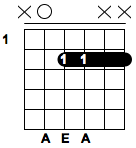 Basic Guitar Chords - A5 Chord