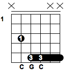 Basic Guitar Chords - C5 Chord
