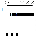 Basic Guitar Chords - E5
