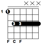 Basic Guitar Chords - F5 Chord