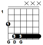 Basic Guitar Chords - G5 Chord